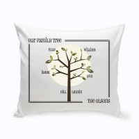 JDS Personalized Gifts Personalized Modern Family Tree Cotton Throw Pillow JMSI2687